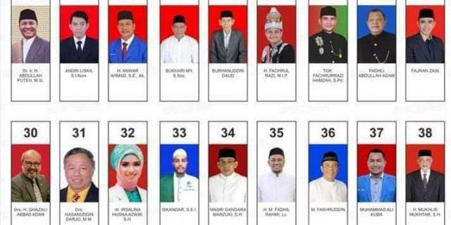 Sebagian Calon DPD RI di Aceh Rontok Satu Persatu,Tidak Terlihat di Lapangan